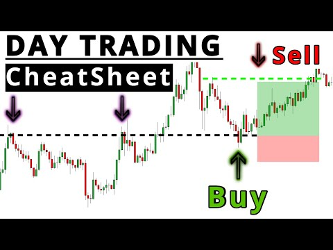 Volume indicators in trading