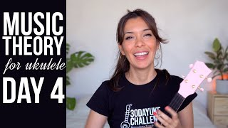 Music Theory For Ukulele - Unit 1 Day 4 (Taught By An Elementary Music Teacher)