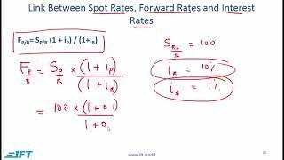 Level 1 CFA Economics: Currency Exchange Rates-Lecture 4