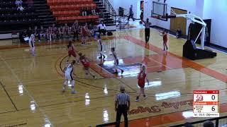 Tahlequah Lady Tigers Basketball vs. Claremore Lady Zebras