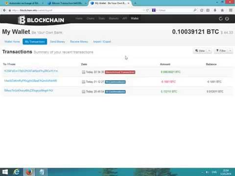 Website trading bitcoin terbaik