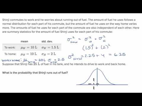 Example: Analyzing distribution of sum of two normally ...