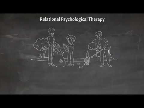 What is Cognitive Analytic Therapy?