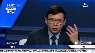 Мураев: Вся социология диктуется Банковой, но крысы бегут с корабля
