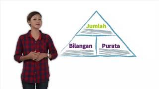 Tip Pantas Geng UPSR EP 4: Kaedah Segi Tiga