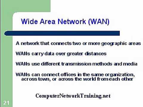 Computer Network training Course 1.2 - LAN, MAN, & WAN - YouTube
