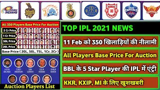 IPL 2021 - 10 Big News For IPL on 6 Jan (Auction Date Fix, IPL Trade Window, Release Players List)