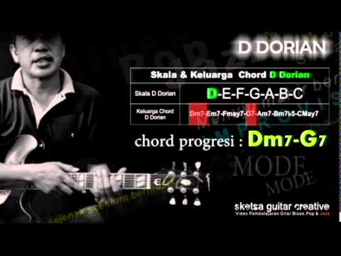 D DORIAN Talk & Demo. Gitar Tutorials Mp3