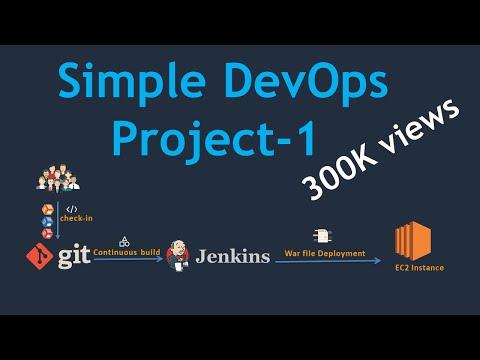Simple DevOps Project-1 | Simple DevOps project for CI/CD | CI/CD through Jenkins