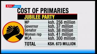 Political parties rake in billions from aspirants seeking elective posts
