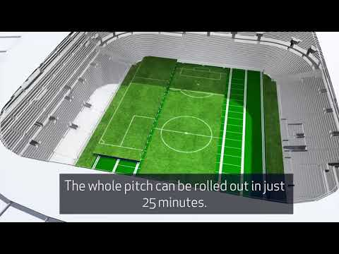 Spurs gets the world's first dividing retractable football pitch