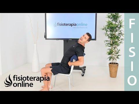 Mecanismo de la lesión de la columna vertebral cervical