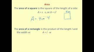 Perimeter and Area Formulas