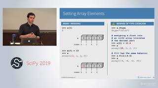 Introduction to Numerical Computing with NumPy | SciPy 2019 Tutorial | Alex Chabot-Leclerc