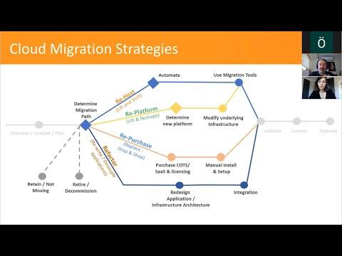 Bulut Dönüşümü (Webinar Kaydı) / Cloud Transformation (Watch On Demand (Webinar))