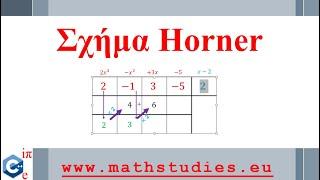 Μάθημα - Σχήμα Horner