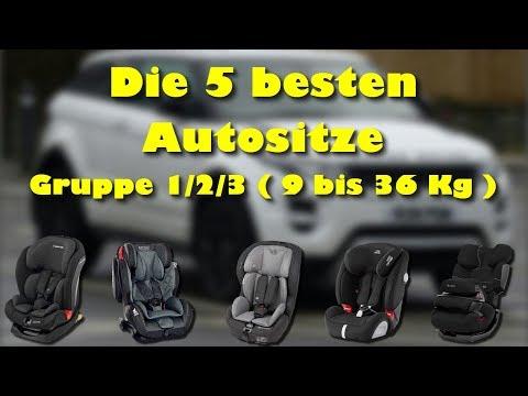 Die 5 besten Autositze Gruppe 1/2/3  9 bis 36 Kg  – Welcher ist der beste Kinderautositz 2019