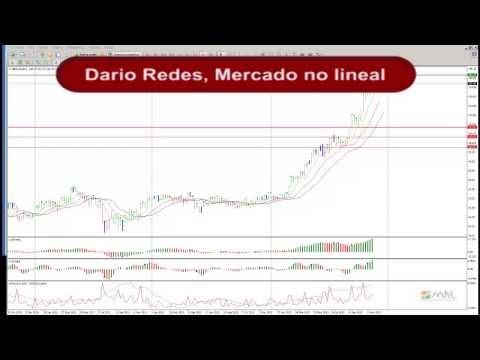 - Mercado No Lineal