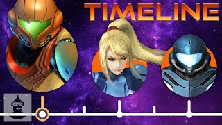 The Metroid Simplified Timeline: From Metroid to Metroid Prime   The Leaderboard