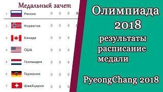 Олимпиада 2018. Результаты, расписание, медальный зачет. День 2 | Kholo.pk