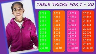 TABLE TRICKS FROM 1 TO 20 I MATHS TABLE TRICKS I FUN LEARNING WITH JIYA KOENA