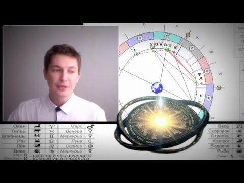 Орбис в астрологии это