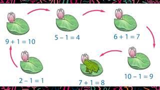 Математика 1 класс Урок 13 Нумерационные случаи сложения и вычитания в пределах 10