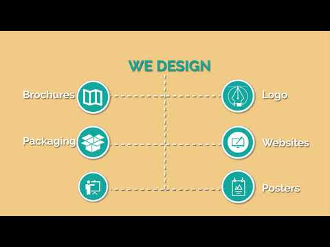 Graphic designing course || Free Graphic designing classes || Software house in Multan