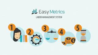 How Does A Labor Management System Work?