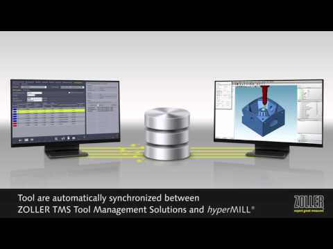 ZOLLER: hyperMILL® Interface