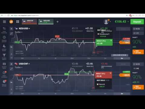 Demo derivatives trading