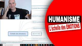 Humanisme : L'échelle des émotions