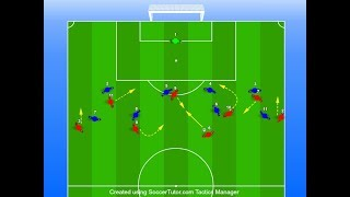 Soccer Coaching Attacking in the 4-2-3-1 & 4-3-3 Formations