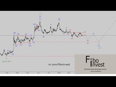 Отличие forex от российской биржи