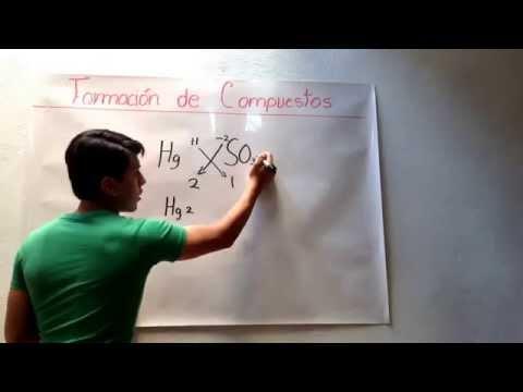 Formación de compuestos tutoriales35