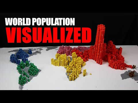 World Population in 2020
