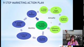 9 Step Marketing Action Plan