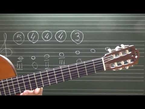 03 Ноты 1-ой октавы на гитаре.