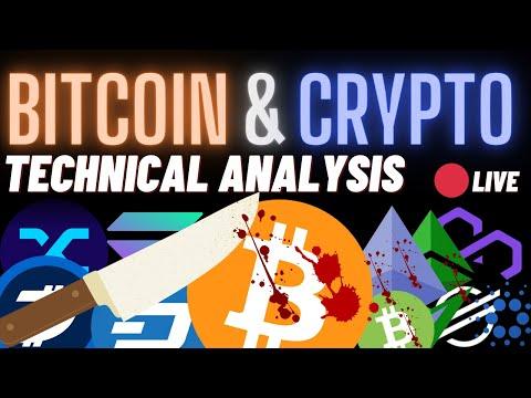 Zil btc tradingview