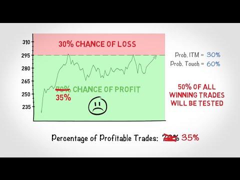 Iq option binäre handelstricks