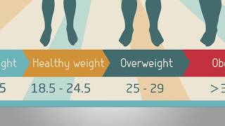 Does your body mass index (BMI) really matter?