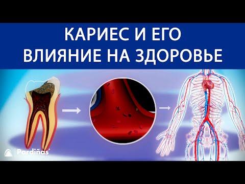 Народные средства лечения аденомы и простатита