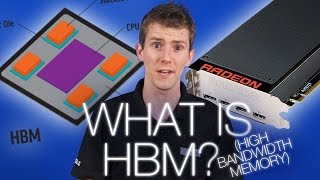 What is High Bandwidth Memory? Feat. R9 Fury X