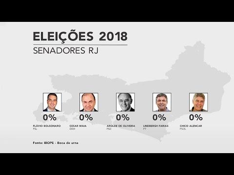 Boca de urna para o Senado: Flávio Bolsonaro (PSC) e César Maia (DEM) nas duas primeiras colocações