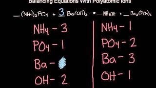 Balancing Equations With Polyatomic Ions