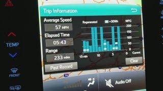 Prius Prime MPG TEST: Real World MPG