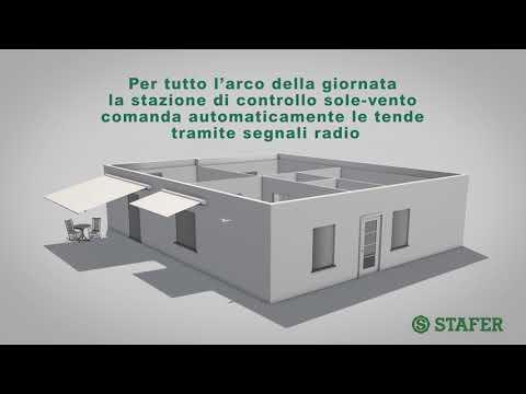 Stazione di controllo sole-vento wireless.