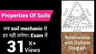 Properties Of Soils...Hindi (Volume Relations Of Soil Phase)