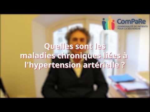 Analyse durine pour lhypertension