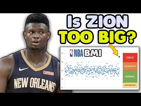 Is Zion Williamson TOO BIG? Doctor Explains Medical SCIENCE and RESEARCH Behind Concerns
